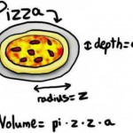 pizza-300x265
